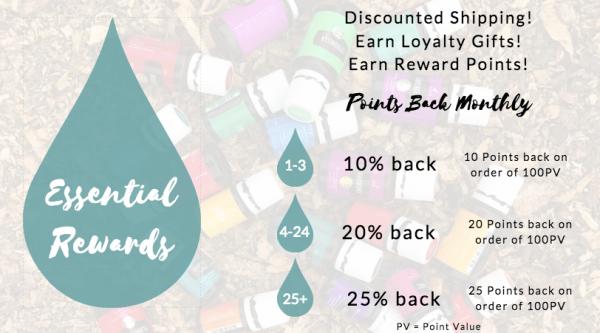 Essential Rewards Benefits